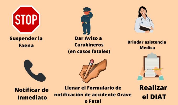 Qué Hacer en Caso de Accidente de Trabajo